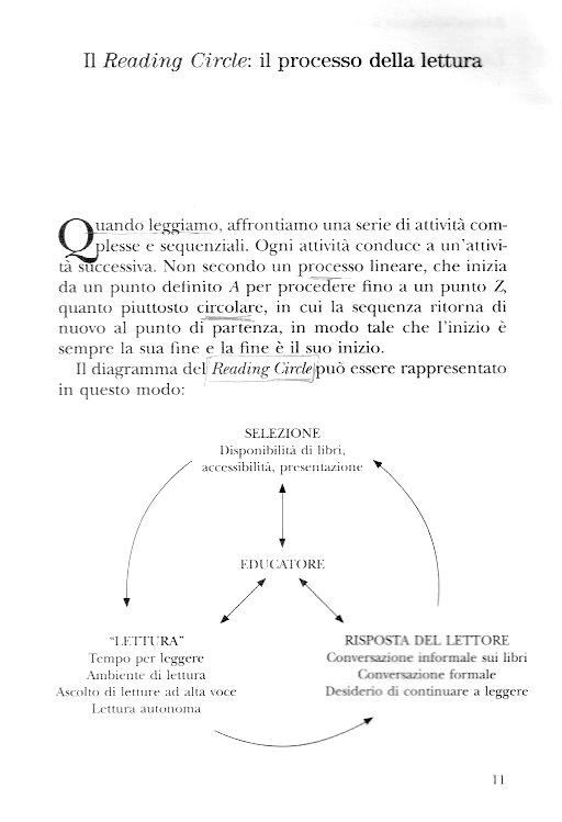 Reading Circle di Aidan Chambers