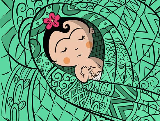 Frida Kahlo da bambina