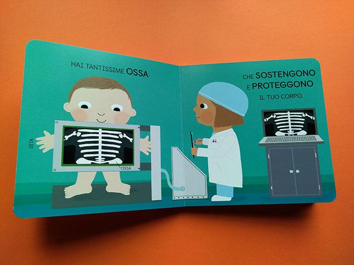 il libretto sull'anatomia