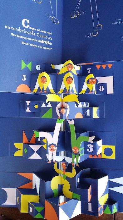 la piramide umana della famiglia Acrobati